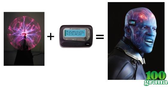 Ao ver esse electro a única coisa que veio a mente foi isso.